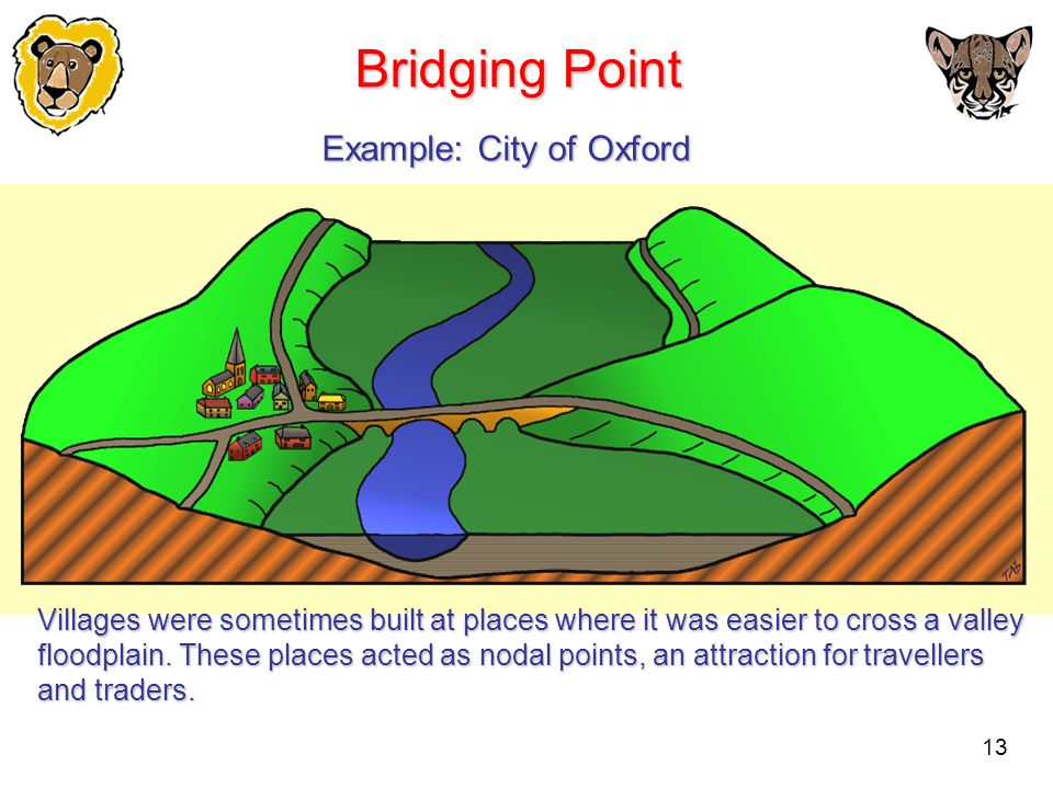13 Bridging Point Villages were sometimes built at places where it was easier to cross a valley floodplain. These places acted as nodal points, an att