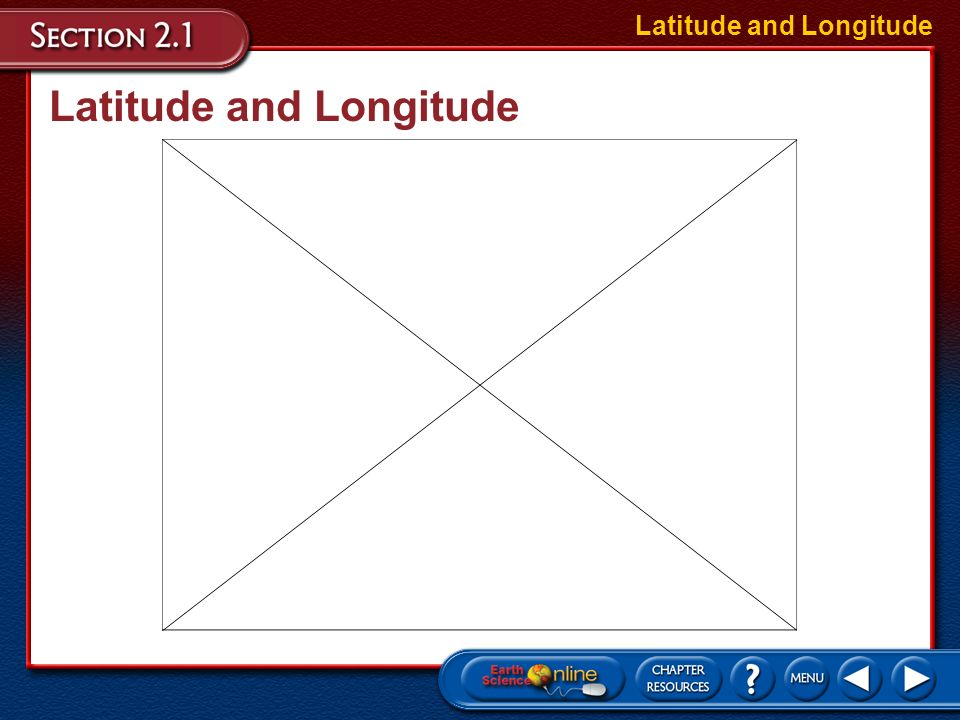 Longitude Locating Places with Coordinates Latitude and Longitude –Both latitude and longitude are needed to precisely locate positions on Earth. –For