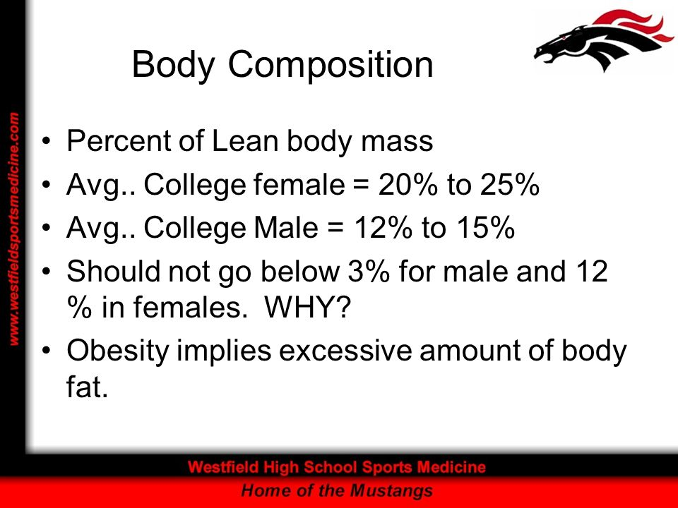 Body Composition Percent of Lean body mass Avg.. College female = 20% to 25% Avg..