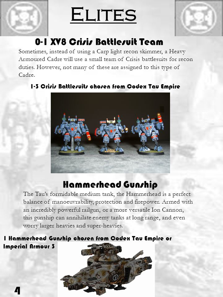 Elites 0-1 XV8 Crisis Battlesuit Team Sometimes, instead of using a Carp light recon skimmer, a Heavy Armoured Cadre will use a small team of Crisis b