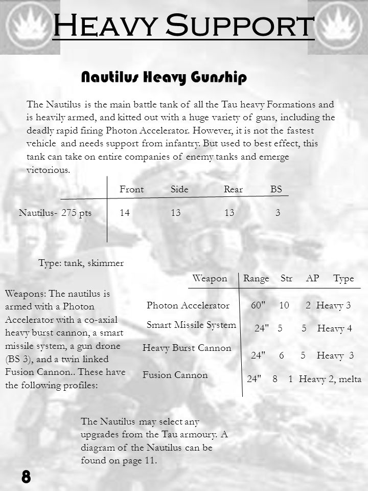 Heavy Support Nautilus Heavy Gunship The Nautilus is the main battle tank of all the Tau heavy Formations and is heavily armed, and kitted out with a