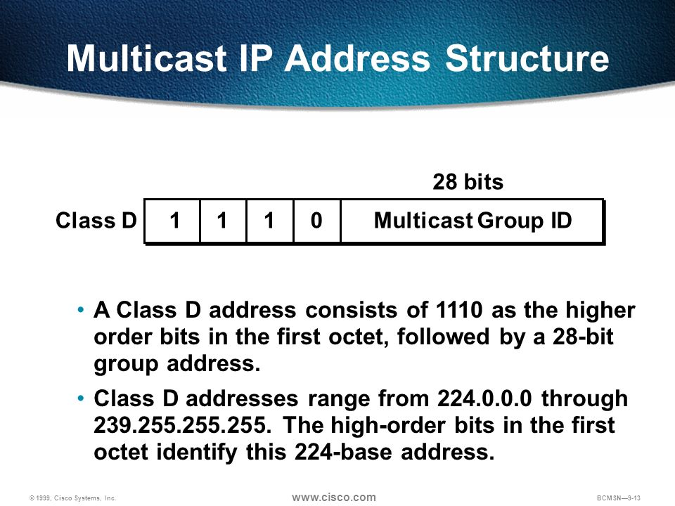© 1999, Cisco Systems, Inc. www.cisco.com BCMSN9-13 Multicast IP Address Structure A Class D address consists of 1110 as the higher order bits in the