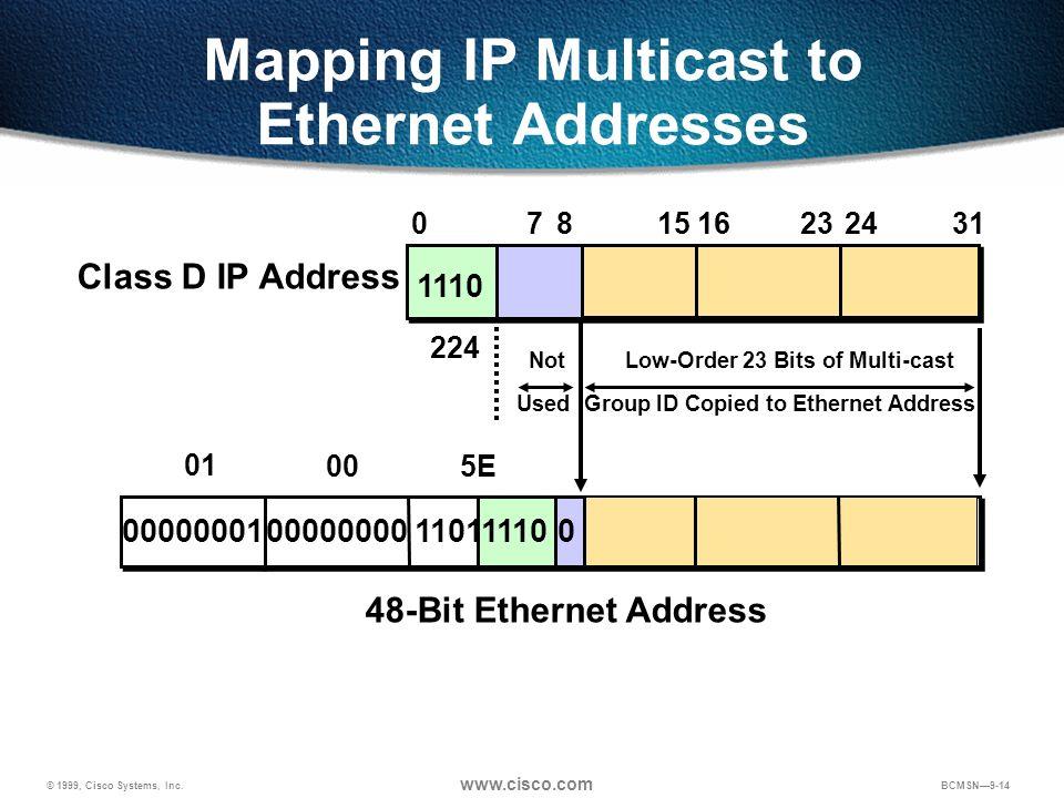 © 1999, Cisco Systems, Inc. www.cisco.com BCMSN9-14 Mapping IP Multicast to Ethernet Addresses 0000000100000000011011110 Class D IP Address 48-Bit Eth