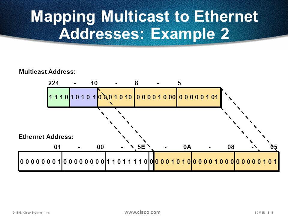 © 1999, Cisco Systems, Inc. www.cisco.com BCMSN9-16 Mapping Multicast to Ethernet Addresses: Example 2 1 0 0 0 1 0 100 0 0 0 1 0 000 0 0 0 0 1 01 2241