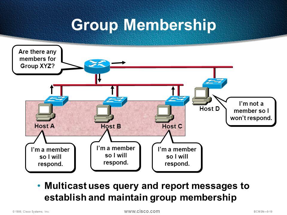 © 1999, Cisco Systems, Inc. www.cisco.com BCMSN9-19 Group Membership Host A Host BHost C Host D Im not a member so I wont respond. Im a member so I wi