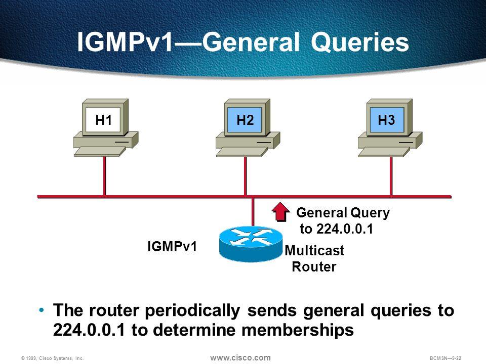 © 1999, Cisco Systems, Inc. www.cisco.com BCMSN9-22 IGMPv1General Queries The router periodically sends general queries to 224.0.0.1 to determine memb