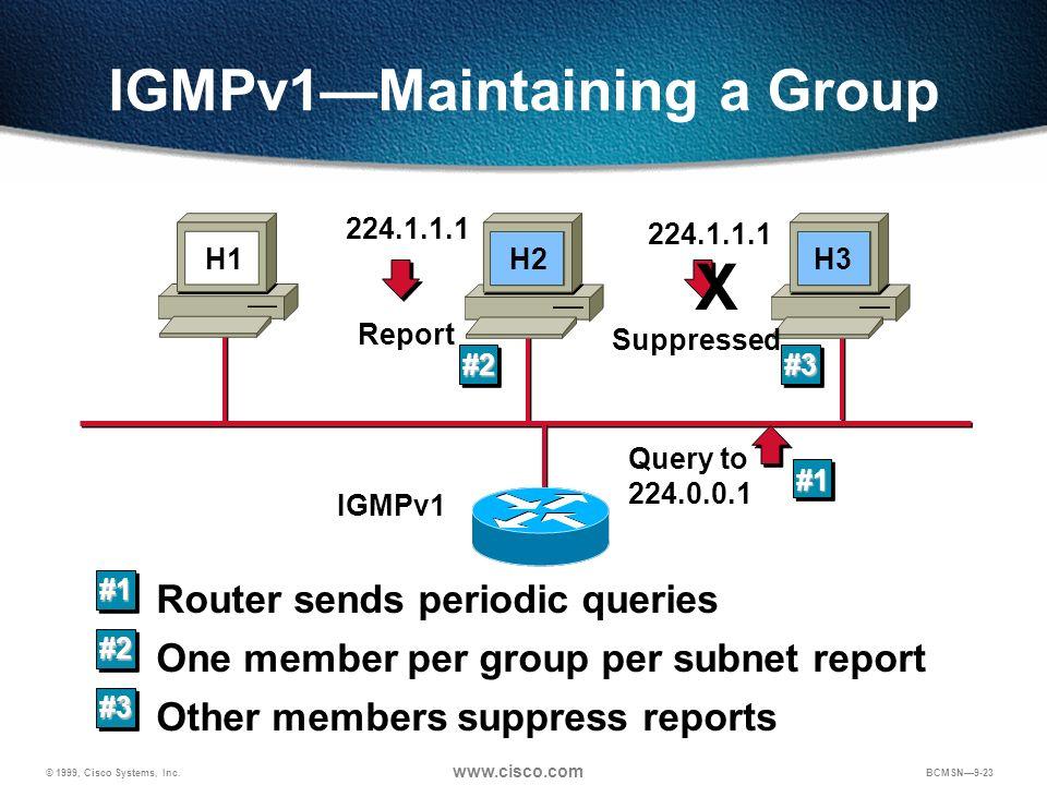 © 1999, Cisco Systems, Inc. www.cisco.com BCMSN9-23 IGMPv1Maintaining a Group IGMPv1#1 Router sends periodic queries #2 One member per group per subne