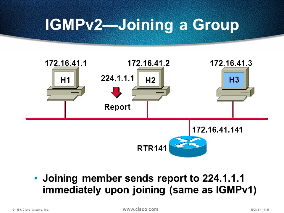 © 1999, Cisco Systems, Inc. www.cisco.com BCMSN9-26 IGMPv2Joining a Group Joining member sends report to 224.1.1.1 immediately upon joining (same as I