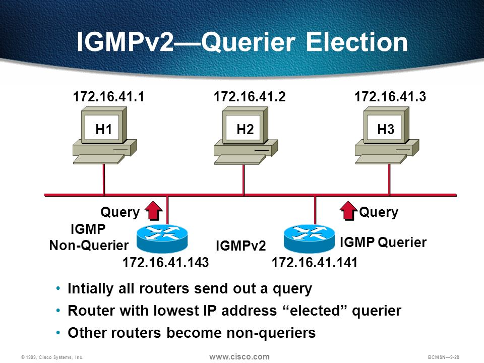 © 1999, Cisco Systems, Inc. www.cisco.com BCMSN9-28 IGMPv2Querier Election Intially all routers send out a query Router with lowest IP address elected