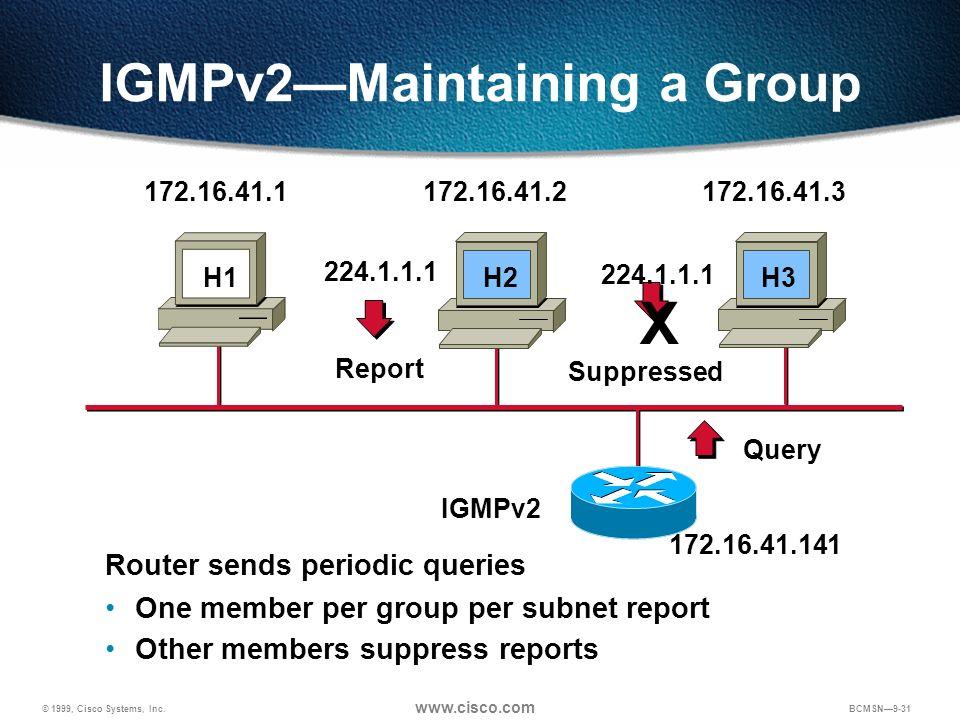 © 1999, Cisco Systems, Inc. www.cisco.com BCMSN9-31 IGMPv2Maintaining a Group Router sends periodic queries Query IGMPv2 One member per group per subn
