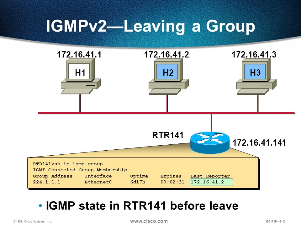 © 1999, Cisco Systems, Inc. www.cisco.com BCMSN9-32 IGMPv2Leaving a Group H1 H2 H3 RTR141 IGMP state in RTR141 before leave 172.16.41.1172.16.41.2172.