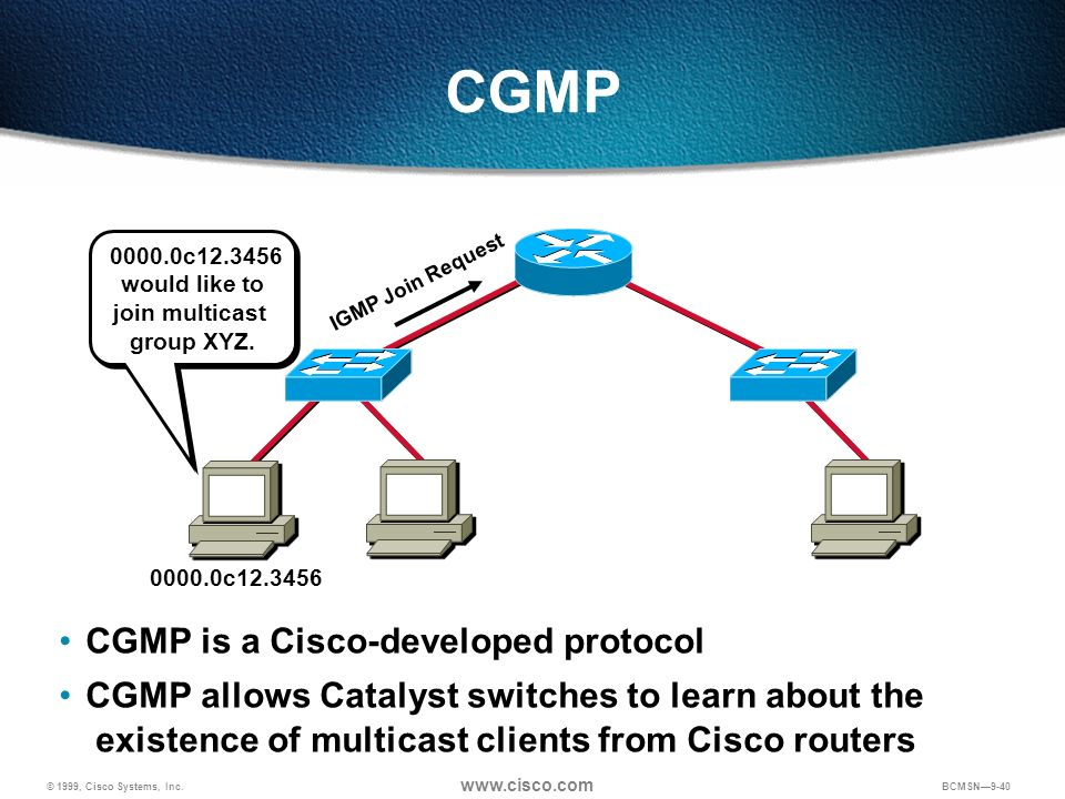 © 1999, Cisco Systems, Inc. www.cisco.com BCMSN9-40 CGMP 0000.0c12.3456 IGMP Join Request 0000.0c12.3456 would like to join multicast group XYZ. 0000.