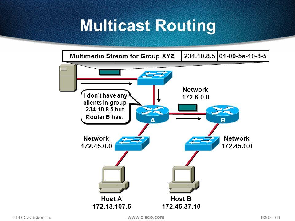 © 1999, Cisco Systems, Inc. www.cisco.com BCMSN9-44 Multicast Routing Host A 172.13.107.5 Host B 172.45.37.10 Network 172.45.0.0 Network 172.45.0.0 Ne