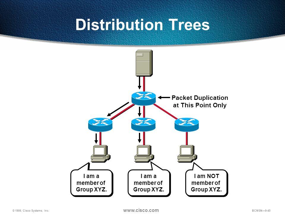© 1999, Cisco Systems, Inc. www.cisco.com BCMSN9-45 Distribution Trees I am a member of Group XYZ. I am a member of Group XYZ. I am a member of Group