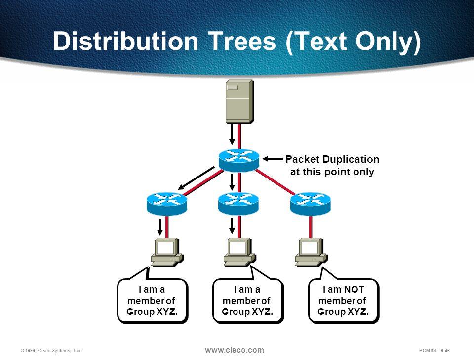 © 1999, Cisco Systems, Inc. www.cisco.com BCMSN9-46 Distribution Trees (Text Only) I am a member of Group XYZ. I am a member of Group XYZ. I am a memb