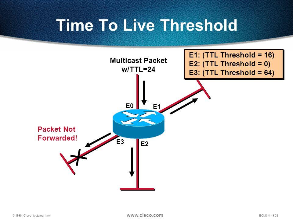 © 1999, Cisco Systems, Inc. www.cisco.com BCMSN9-52 Time To Live Threshold E0 E1 E2 E3 E1: (TTL Threshold = 16) E2: (TTL Threshold = 0) E3: (TTL Thres