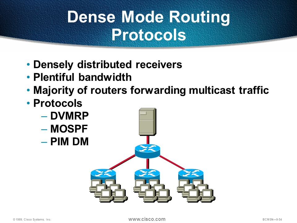 © 1999, Cisco Systems, Inc. www.cisco.com BCMSN9-54 Dense Mode Routing Protocols Densely distributed receivers Plentiful bandwidth Majority of routers