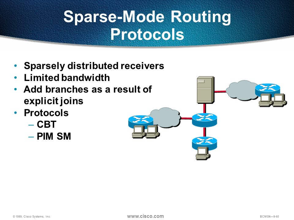 © 1999, Cisco Systems, Inc. www.cisco.com BCMSN9-60 Sparse-Mode Routing Protocols Sparsely distributed receivers Limited bandwidth Add branches as a r
