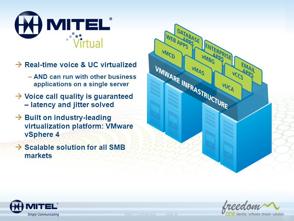 slide 3Mitel | Confidential Real-time voice & UC virtualized –AND can run with other business applications on a single server Voice call quality is gu