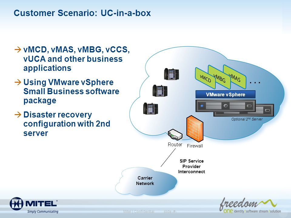 slide 7Mitel | Confidential Customer Scenario: UC-in-a-box vMCD, vMAS, vMBG, vCCS, vUCA and other business applications Using VMware vSphere Small Bus