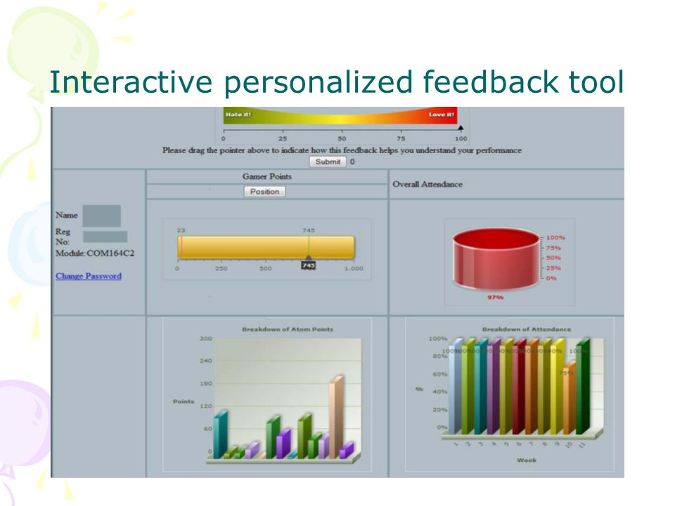 Interactive personalized feedback tool