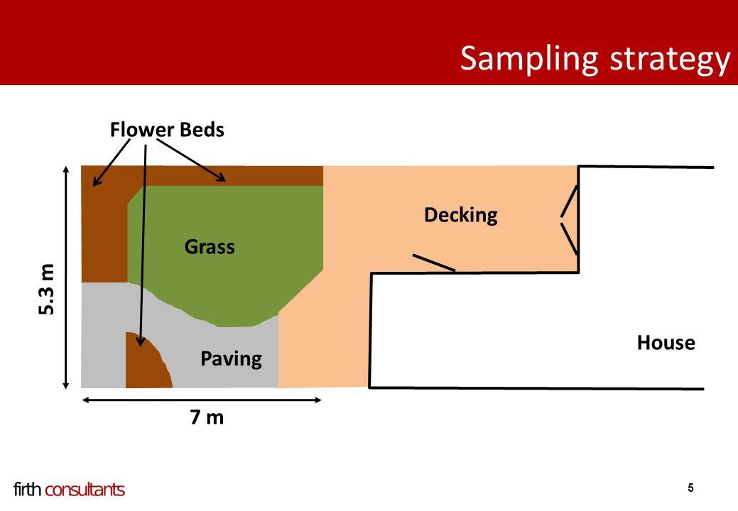 Sampling strategy House Decking Grass Flower Beds Paving 5.3 m 7 m 5