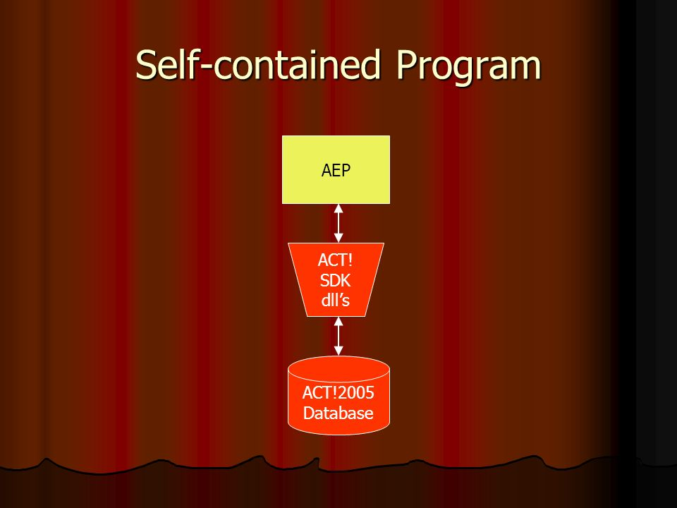 Self-contained Program AEP ACT! SDK dlls ACT!2005 Database
