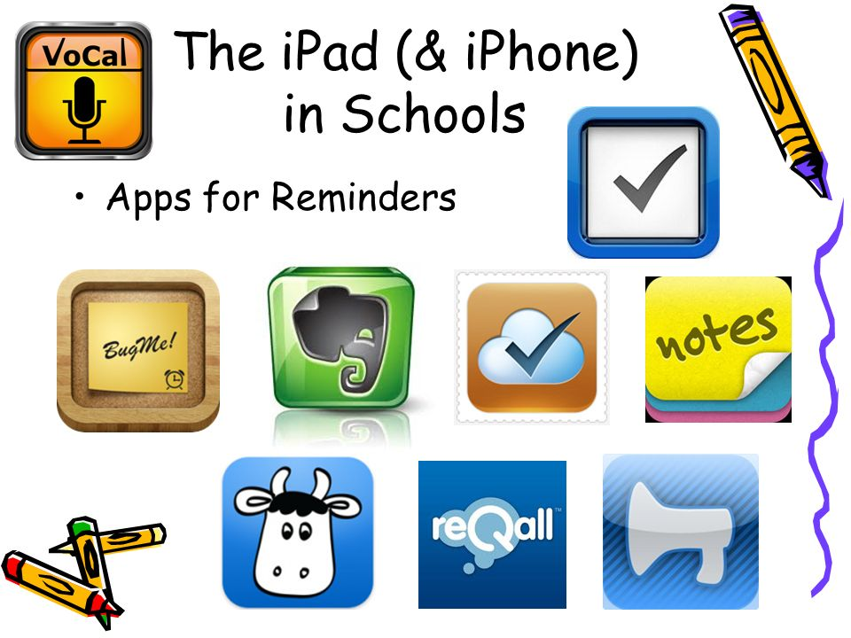 The iPad (& iPhone) in Schools Apps for Reminders