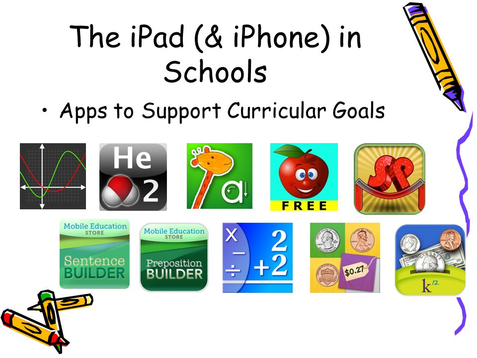 The iPad (& iPhone) in Schools Apps to Support Curricular Goals
