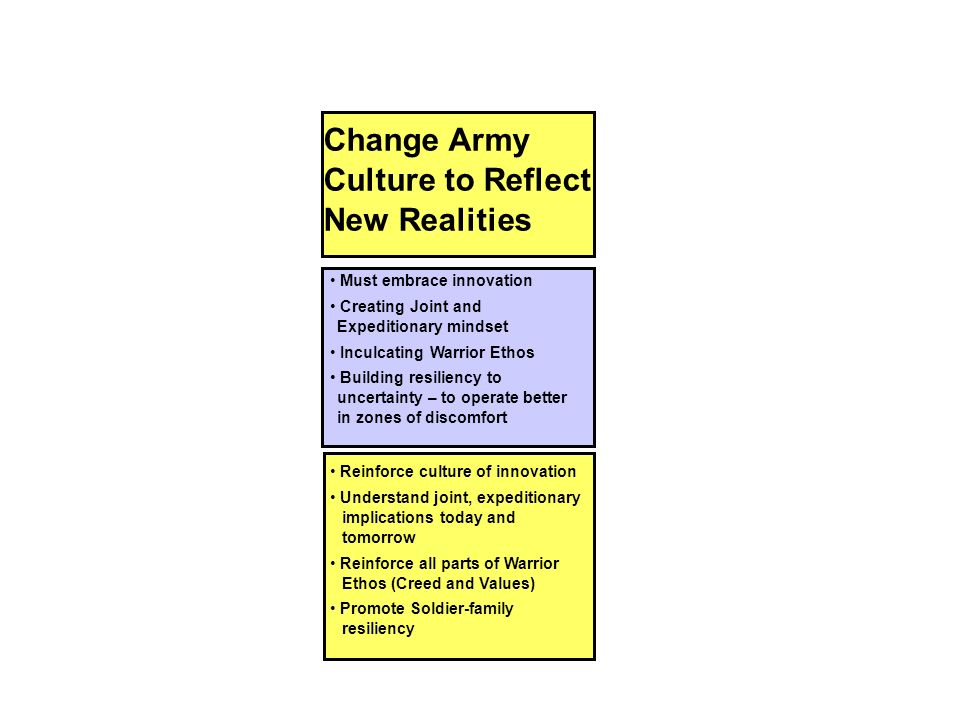 Must embrace innovation Creating Joint and Expeditionary mindset Inculcating Warrior Ethos Building resiliency to uncertainty – to operate better in z