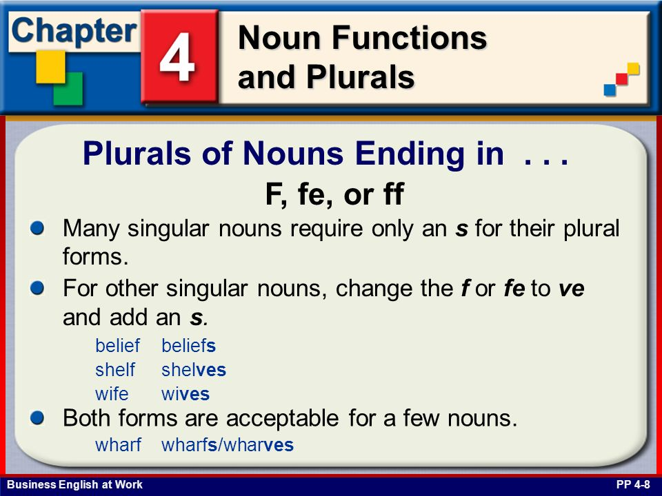 Business English at Work Noun Functions and Plurals Plurals of Nouns Ending in... PP 4-8 Many singular nouns require only an s for their plural forms.