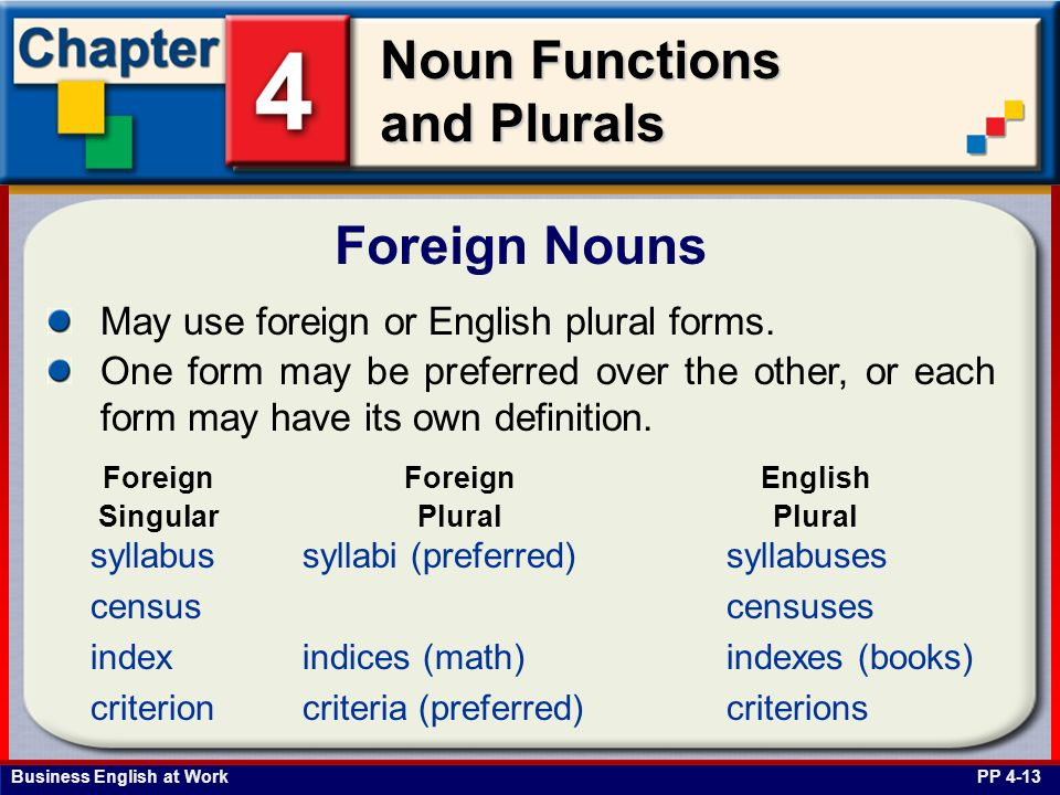 Business English at Work Noun Functions and Plurals May use foreign or English plural forms. One form may be preferred over the other, or each form ma