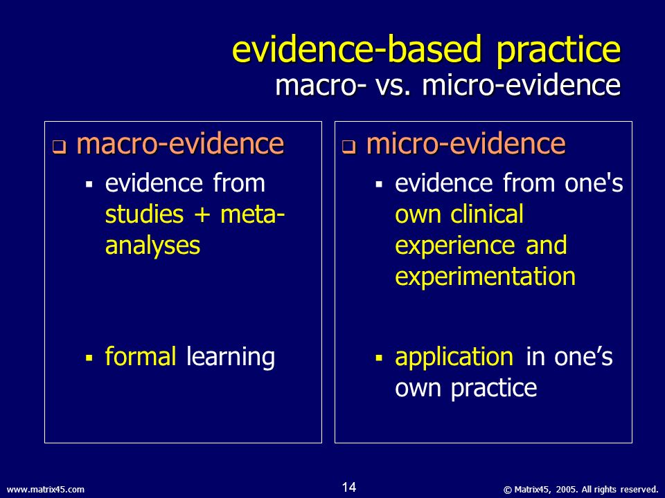 © Matrix45, 2005. All rights reserved.www.matrix45.com 13 evidence-based practice the blind adoption problem randomized controlled trials as the only