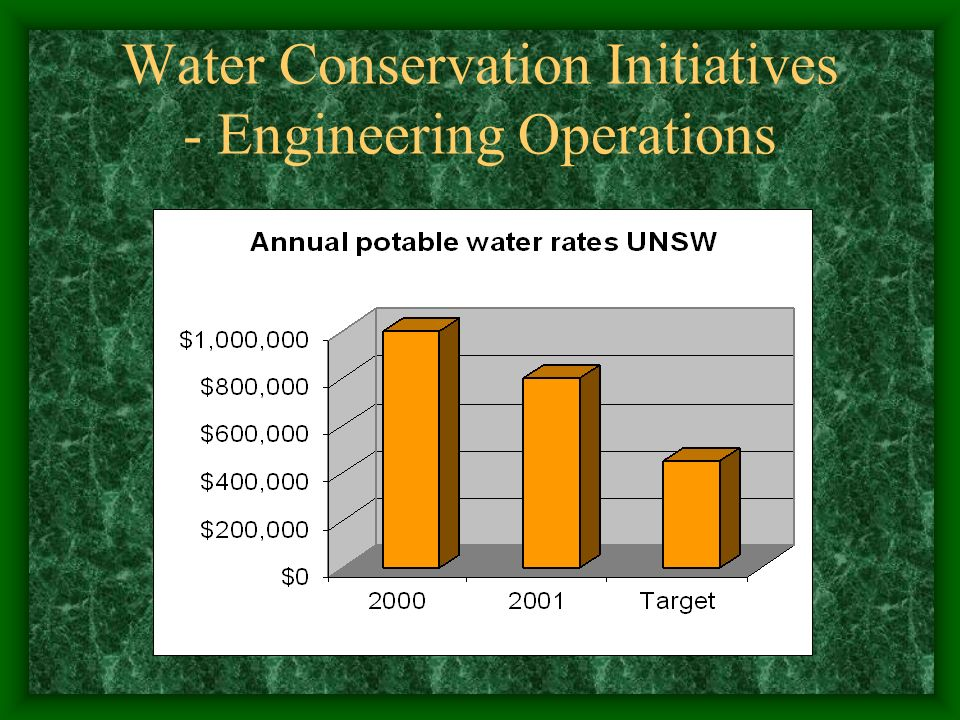 Water Conservation Initiatives - Engineering Operations