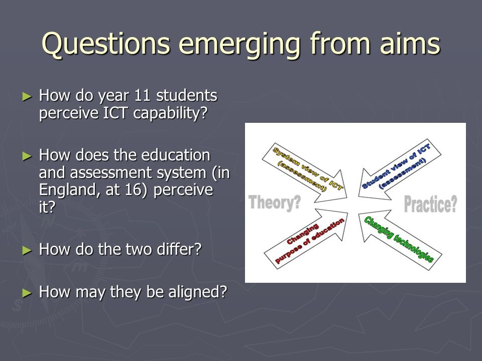 Questions emerging from aims How do year 11 students perceive ICT capability.