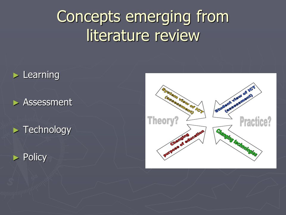 Concepts emerging from literature review Learning Learning Assessment Assessment Technology Technology Policy Policy