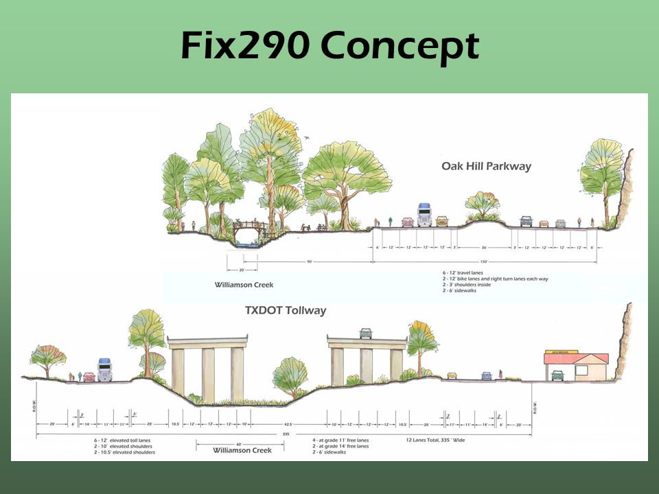 TxDOTs Alternative TxDOT has only one real alternative based on the TIP at the January CAMPO meeting where 290/71 is a tolled roadway.