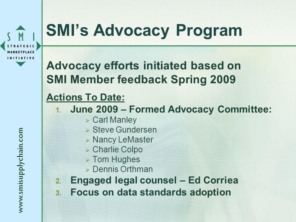 www.smisupplychain.com SMIs Advocacy Program Advocacy efforts initiated based on SMI Member feedback Spring 2009 Actions To Date: 1.