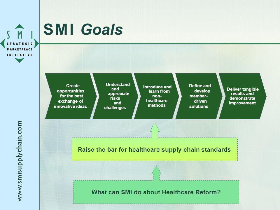 SMI Goals Raise the bar for healthcare supply chain standards Define and develop member- driven solutions Introduce and learn from non- healthcare methods Understand and appreciate risks and challenges Create opportunities for the best exchange of innovative ideas Deliver tangible results and demonstrate improvement What can SMI do about Healthcare Reform