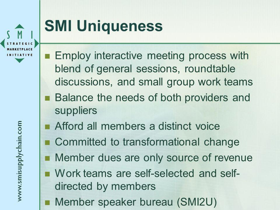 www.smisupplychain.com Employ interactive meeting process with blend of general sessions, roundtable discussions, and small group work teams Balance t