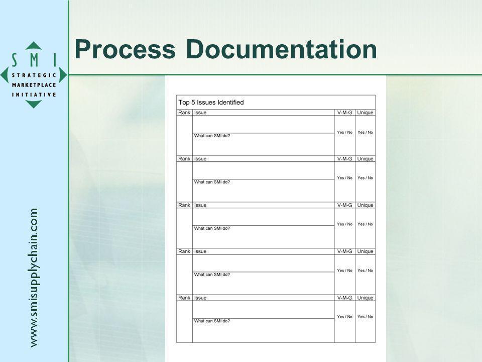 www.smisupplychain.com Process Documentation