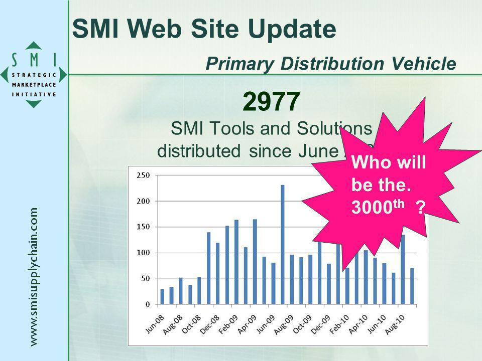 www.smisupplychain.com 2977 SMI Tools and Solutions distributed since June 2008 SMI Web Site Update Primary Distribution Vehicle Who will be the. 3000