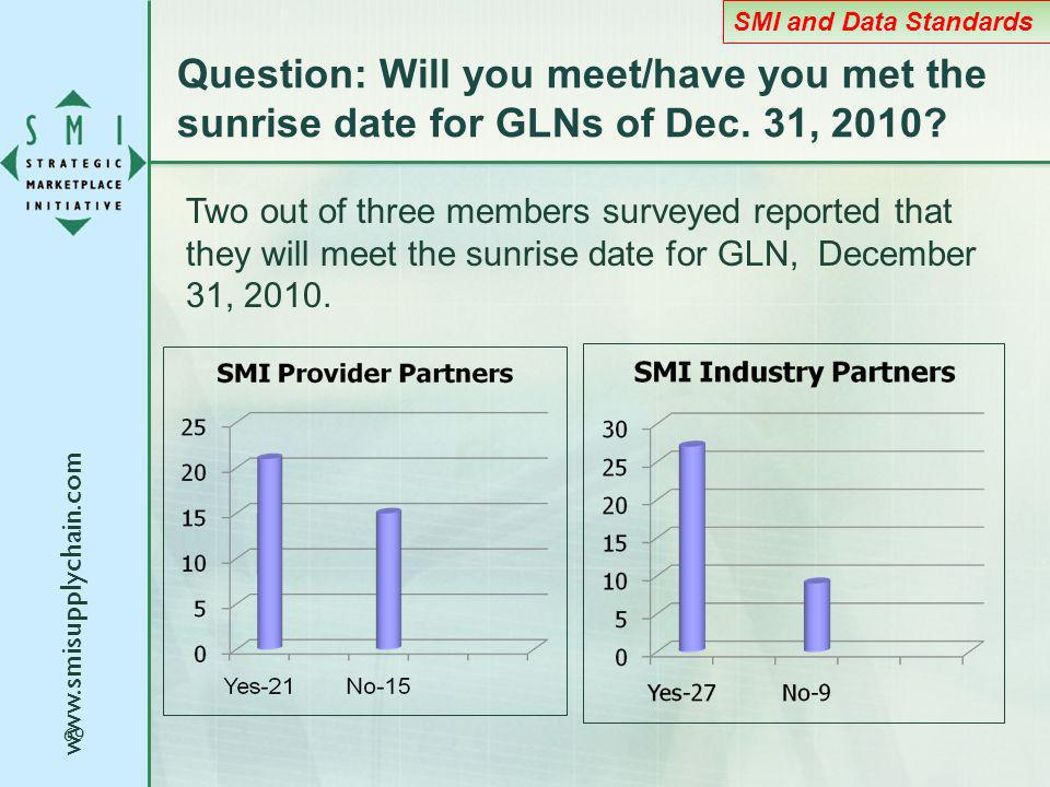 Question: Will you meet/have you met the sunrise date for GLNs of Dec.