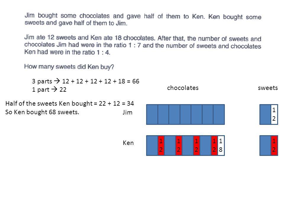 chocolates Jim Ken sweets 1212 1212 3 parts 12 + 12 + 12 + 12 + 18 = 66 1 part 22 Half of the sweets Ken bought = 22 + 12 = 34 So Ken bought 68 sweets.