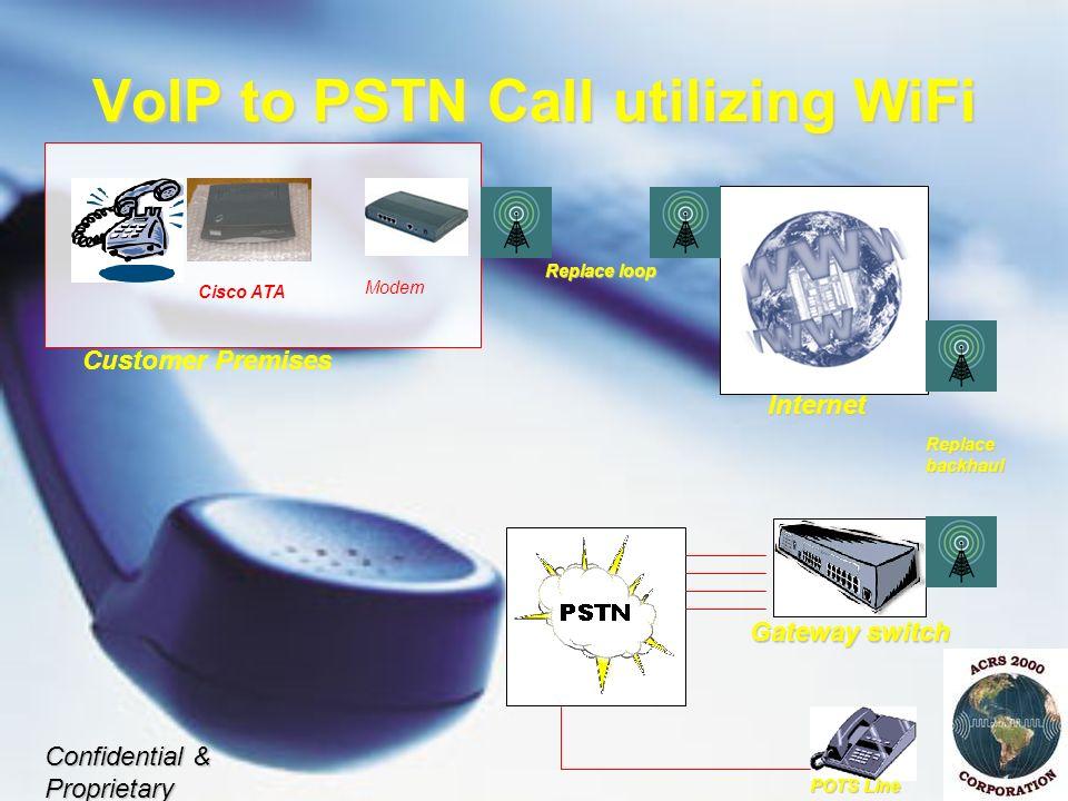 VoIP to PSTN Call utilizing WiFi Cisco ATA Modem Customer Premises Internet Gateway switch POTS Line Replace loop Replace backhaul Confidential & Prop