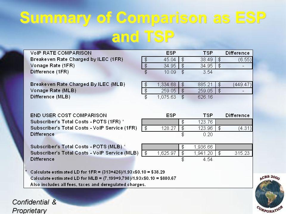 Summary of Comparison as ESP and TSP Confidential & Proprietary