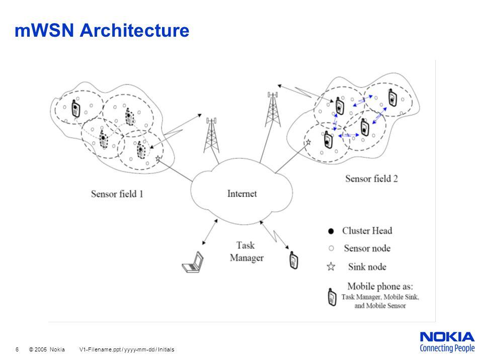 6 © 2005 Nokia V1-Filename.ppt / yyyy-mm-dd / Initials mWSN Architecture