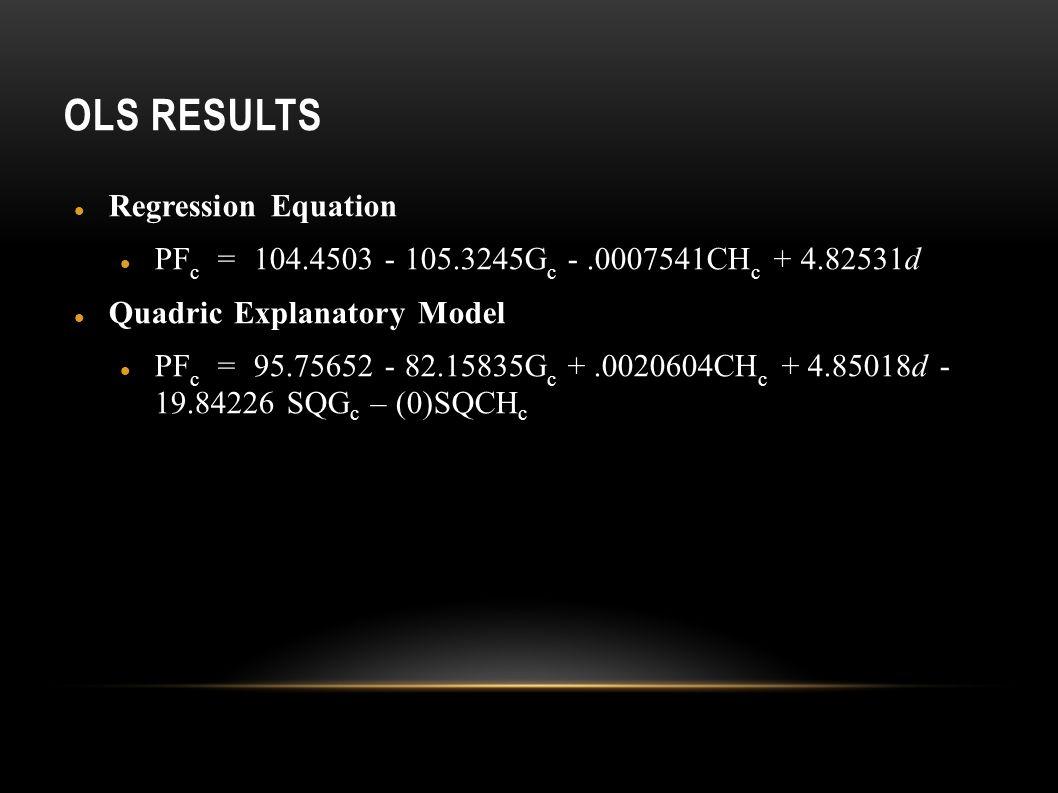 OLS RESULTS Regression Equation PF c = 104.4503 - 105.3245G c -.0007541CH c + 4.82531d Quadric Explanatory Model PF c = 95.75652 - 82.15835G c +.0020604CH c + 4.85018d - 19.84226 SQG c – (0)SQCH c