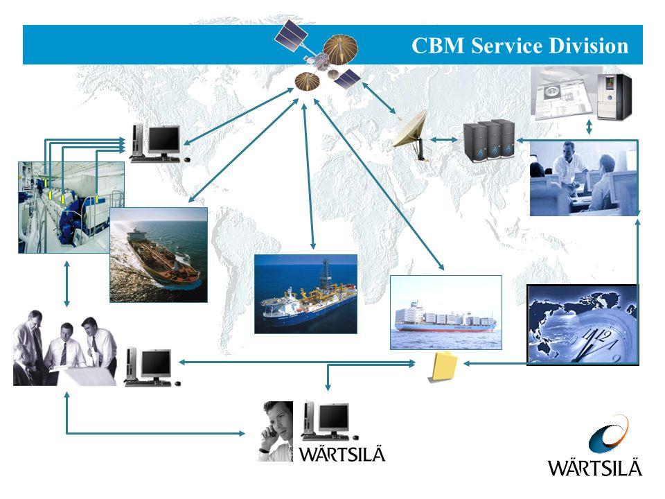 CBM Service Division