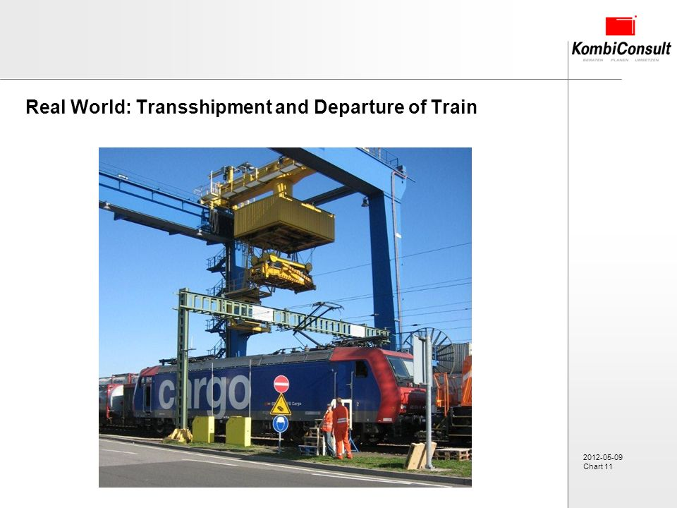 2012-05-09 Chart 11 Real World: Transshipment and Departure of Train